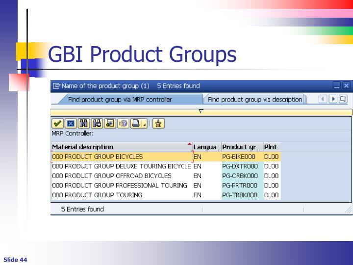 GBI Product Groups