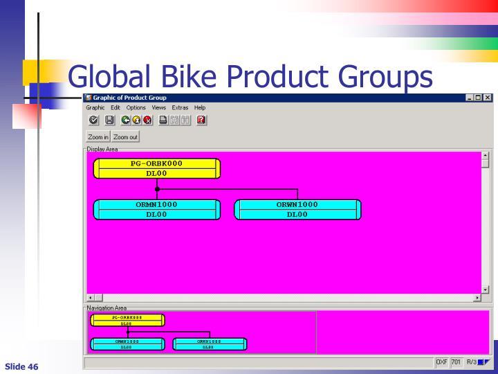 Global Bike Product Groups