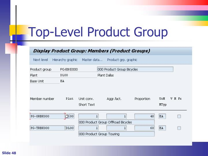 Top-Level Product Group