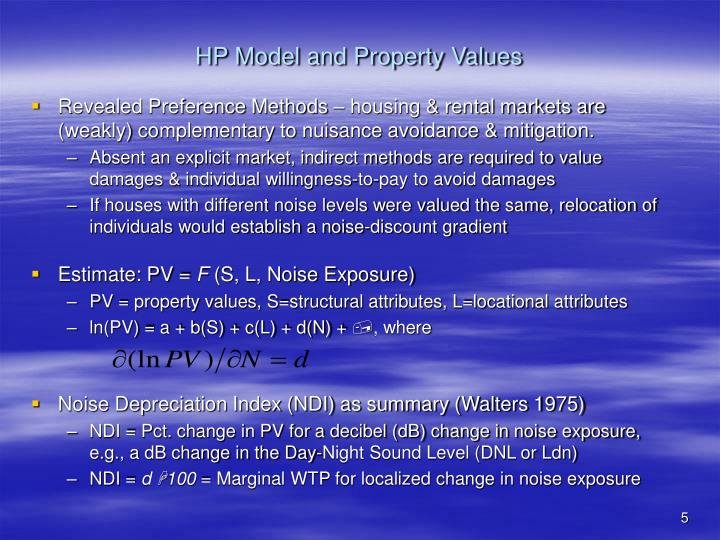 HP Model and Property Values