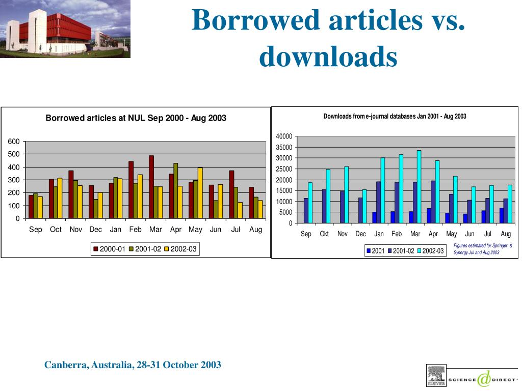 Borrowed articles vs. downloads