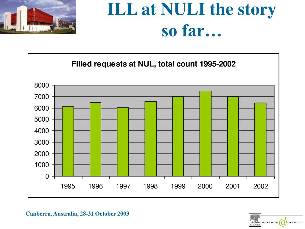 ILL at NULI the story