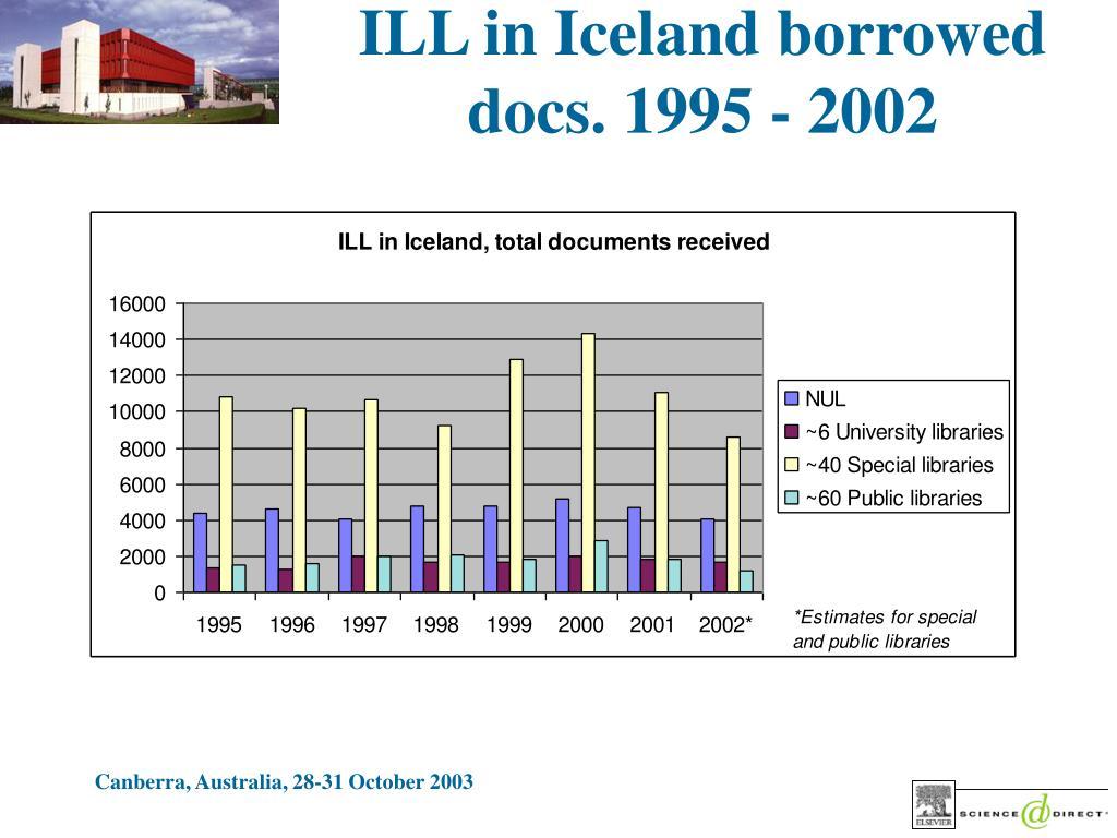 ILL in Iceland borrowed docs. 1995 - 2002