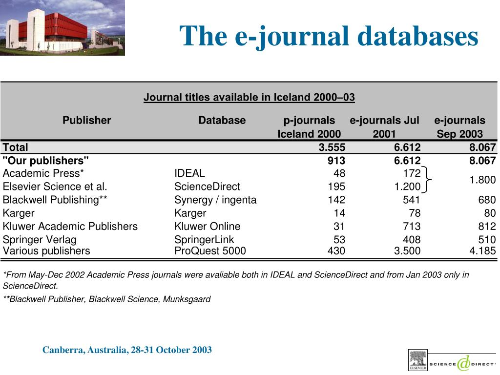 The e-journal databases