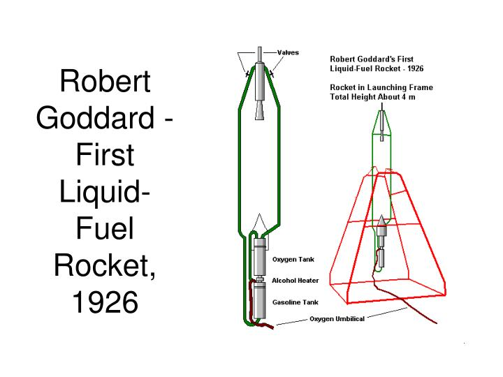 Robert Goddard -