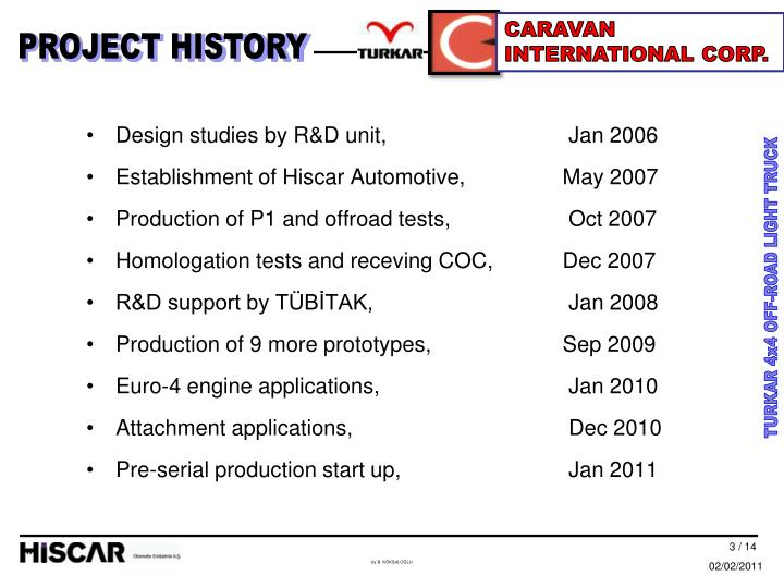 Design studies by R&D unit,  Jan 2006