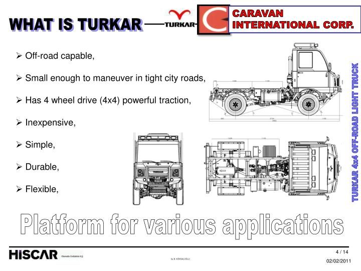 WHAT IS TURKAR