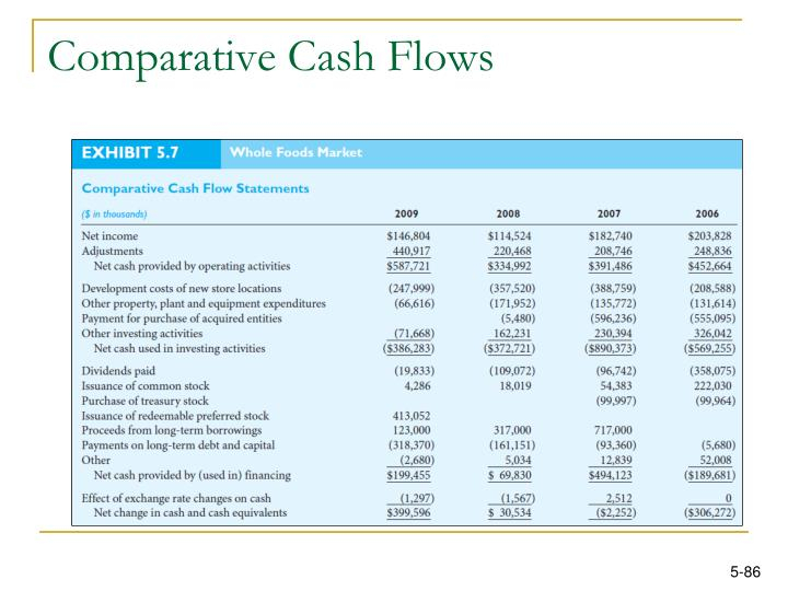 Comparative Cash Flows