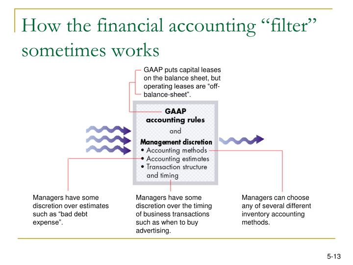 "How the financial accounting ""filter"" sometimes works"