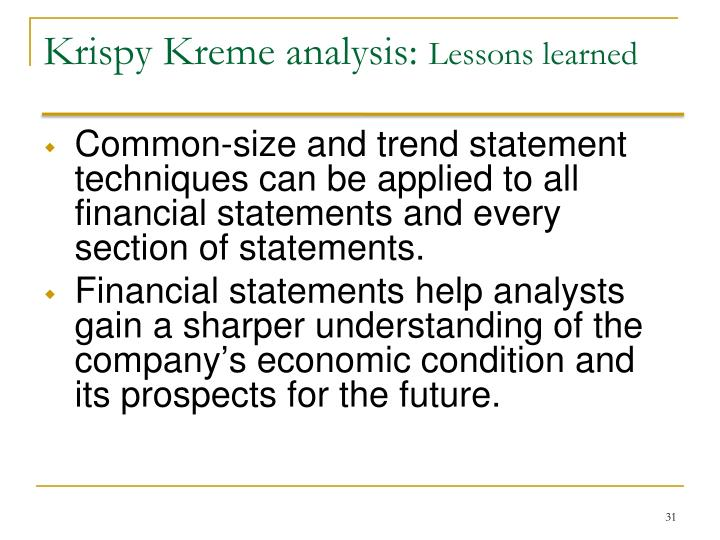 Krispy Kreme analysis: