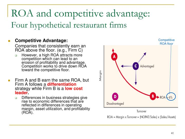 ROA and competitive advantage: