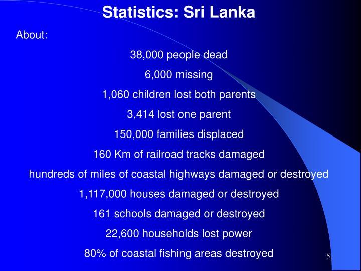 Statistics: Sri Lanka