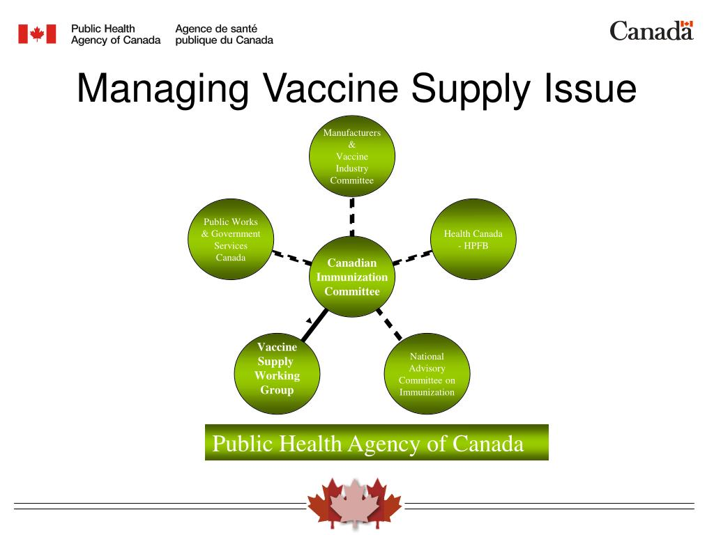 Managing Vaccine Supply Issue