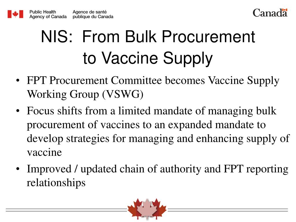 FPT Procurement Committee becomes Vaccine Supply Working Group (VSWG)