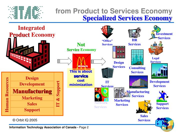 From product to services economy