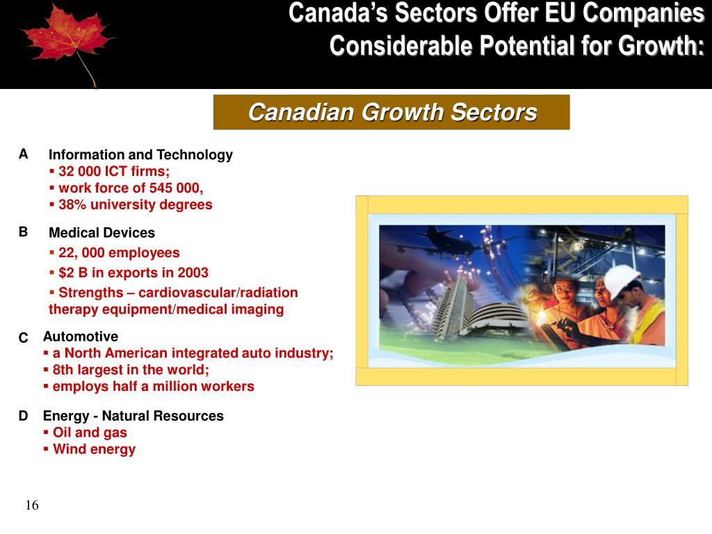 Canada's Sectors Offer EU Companies