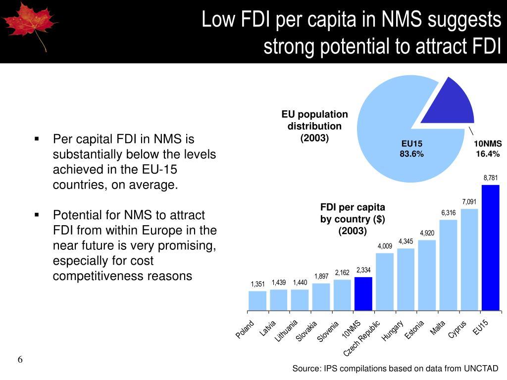 Low FDI per capita in NMS suggests