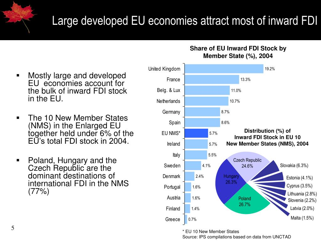 Large developed EU economies attract most of inward FDI