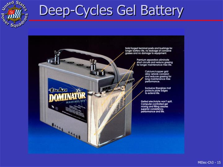 Deep-Cycles Gel Battery