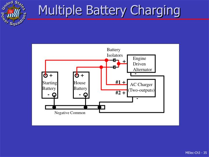 Multiple Battery Charging
