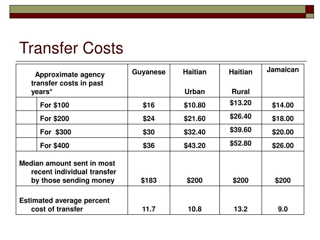 Transfer Costs