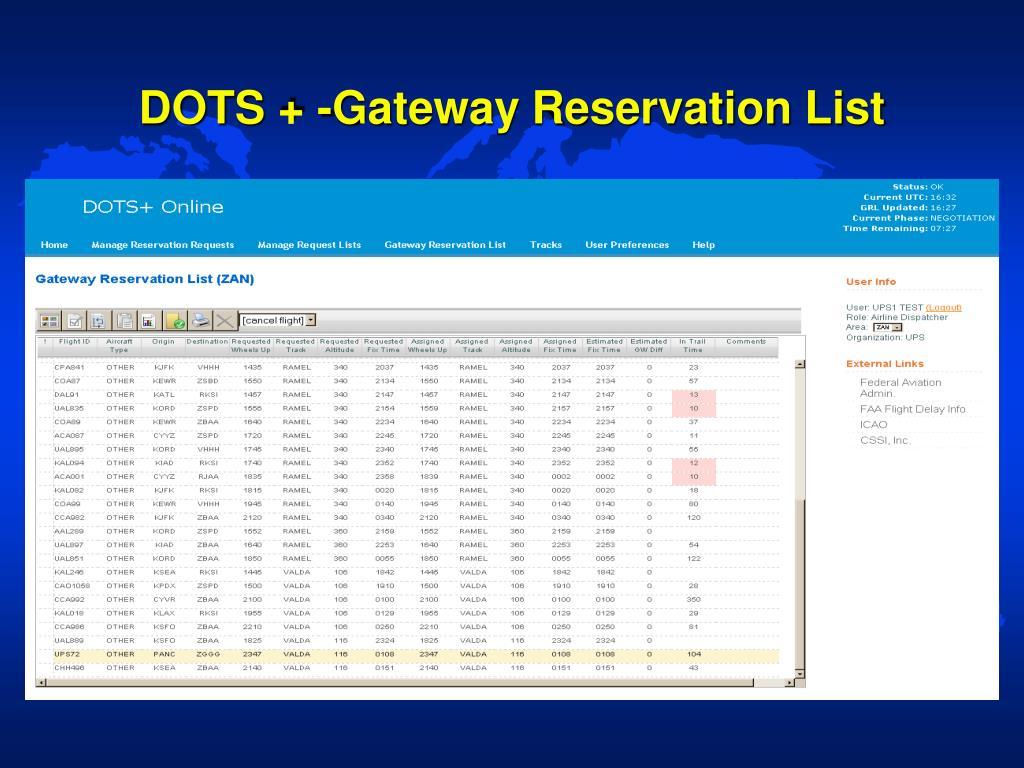 DOTS + -Gateway Reservation List