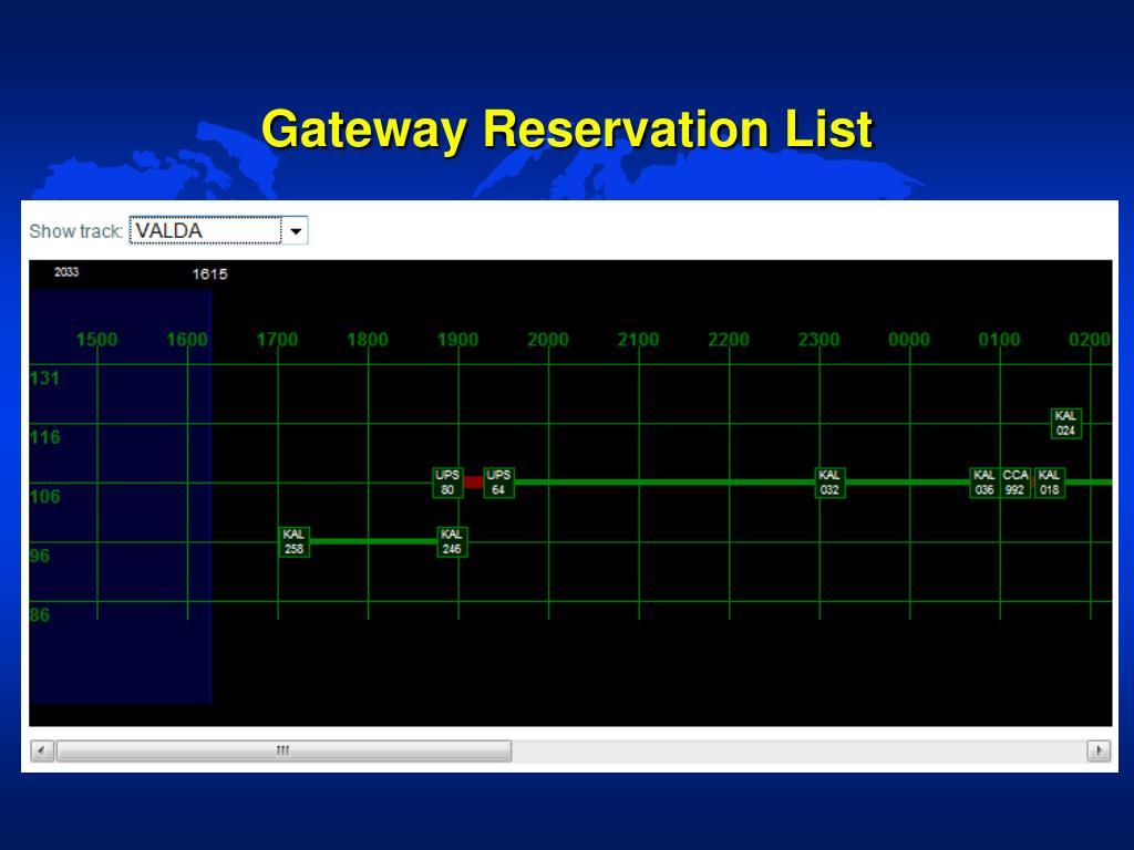 Gateway Reservation List