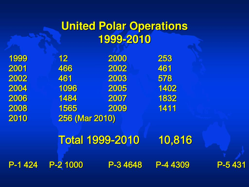 United Polar Operations