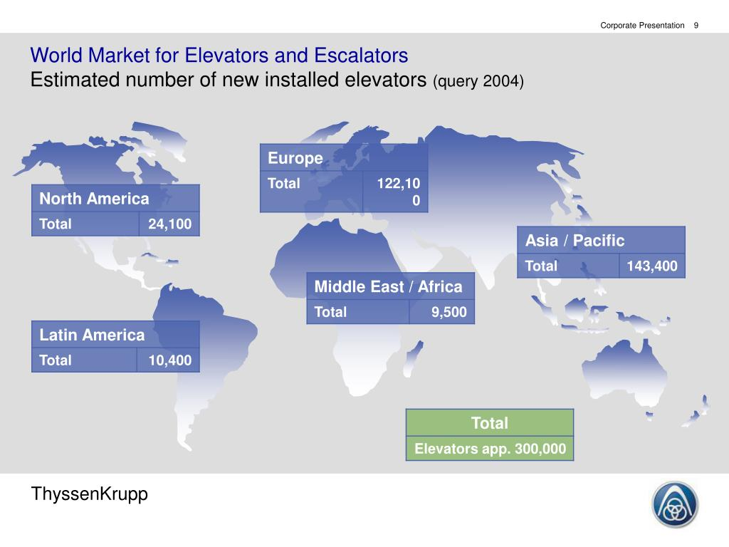 World Market for Elevators and Escalators