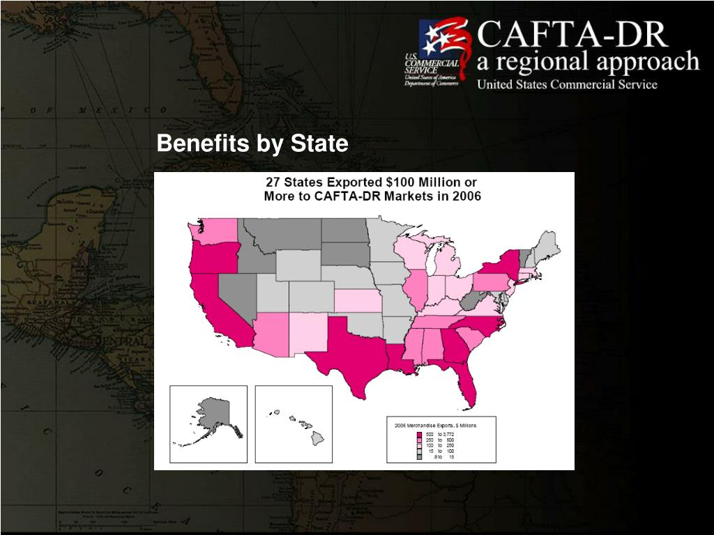 Benefits by State