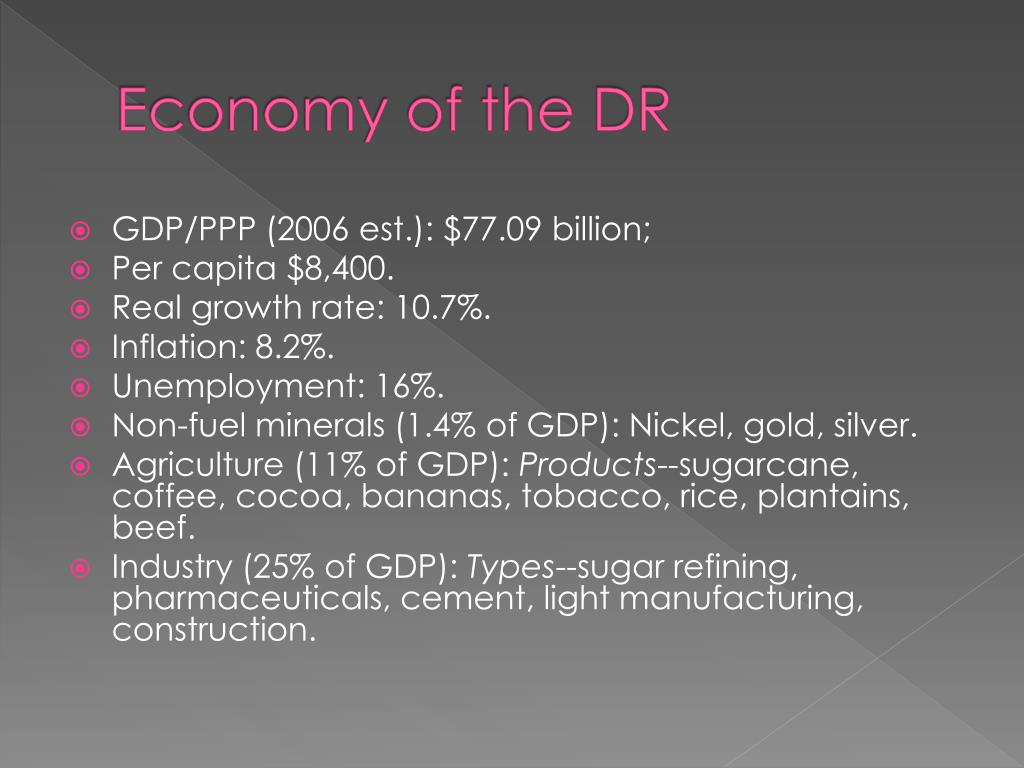 Economy of the DR