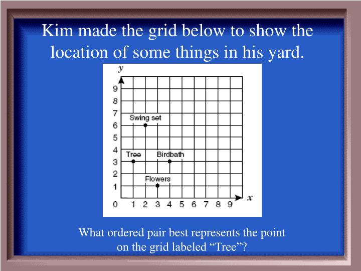 Kim made the grid below to show the