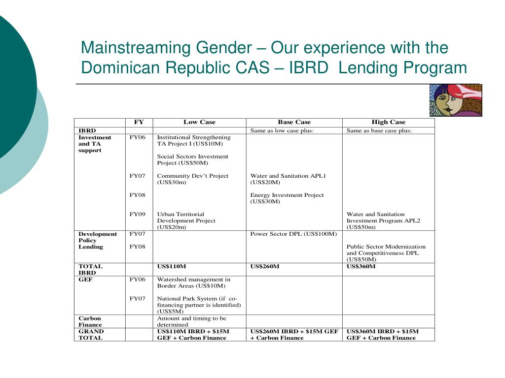 Mainstreaming Gender – Our experience with the Dominican Republic CAS – IBRD  Lending Program