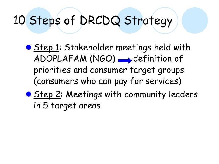 10 steps of drcdq strategy