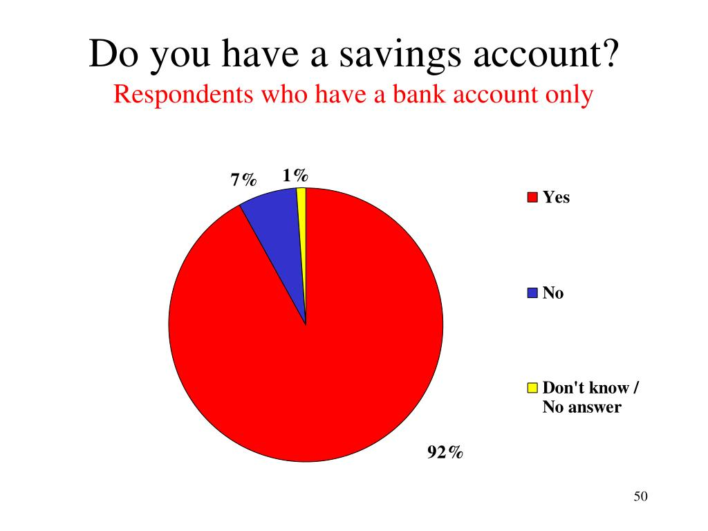 Do you have a savings account?