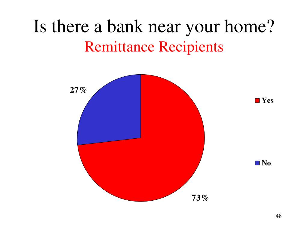 Is there a bank near your home?