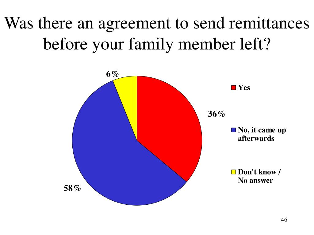 Was there an agreement to send remittances before your family member left?