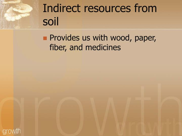 Ppt soil lithosphere powerpoint presentation id 1034120 for Meaning of soil resources