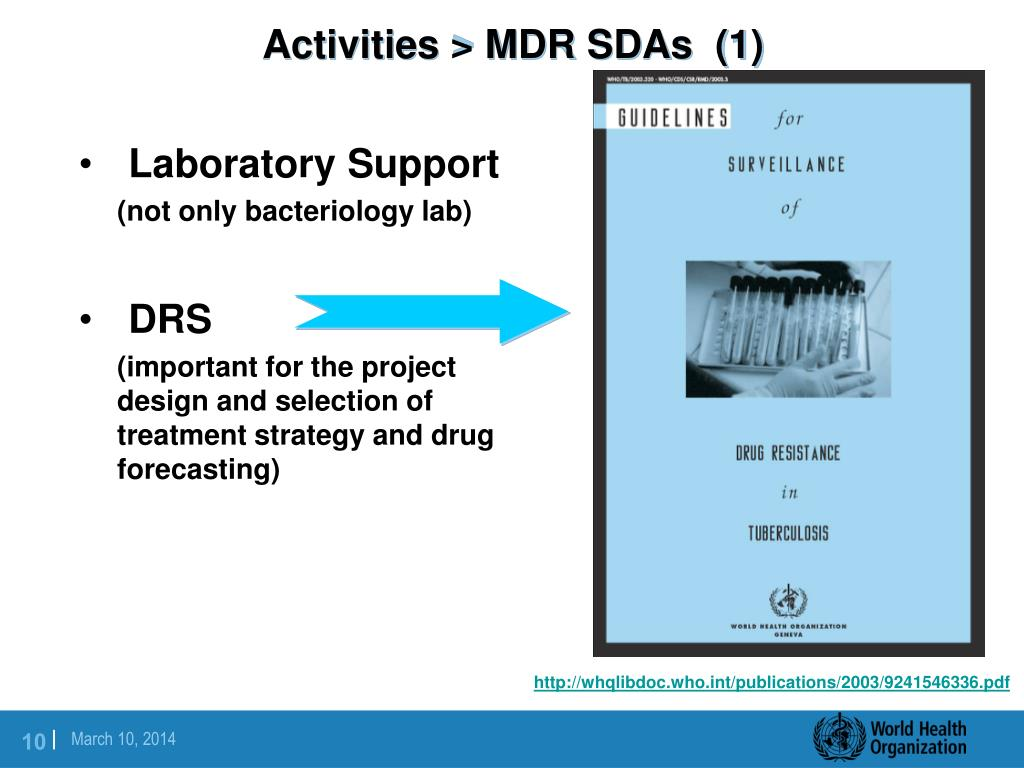 Activities > MDR SDAs  (1)