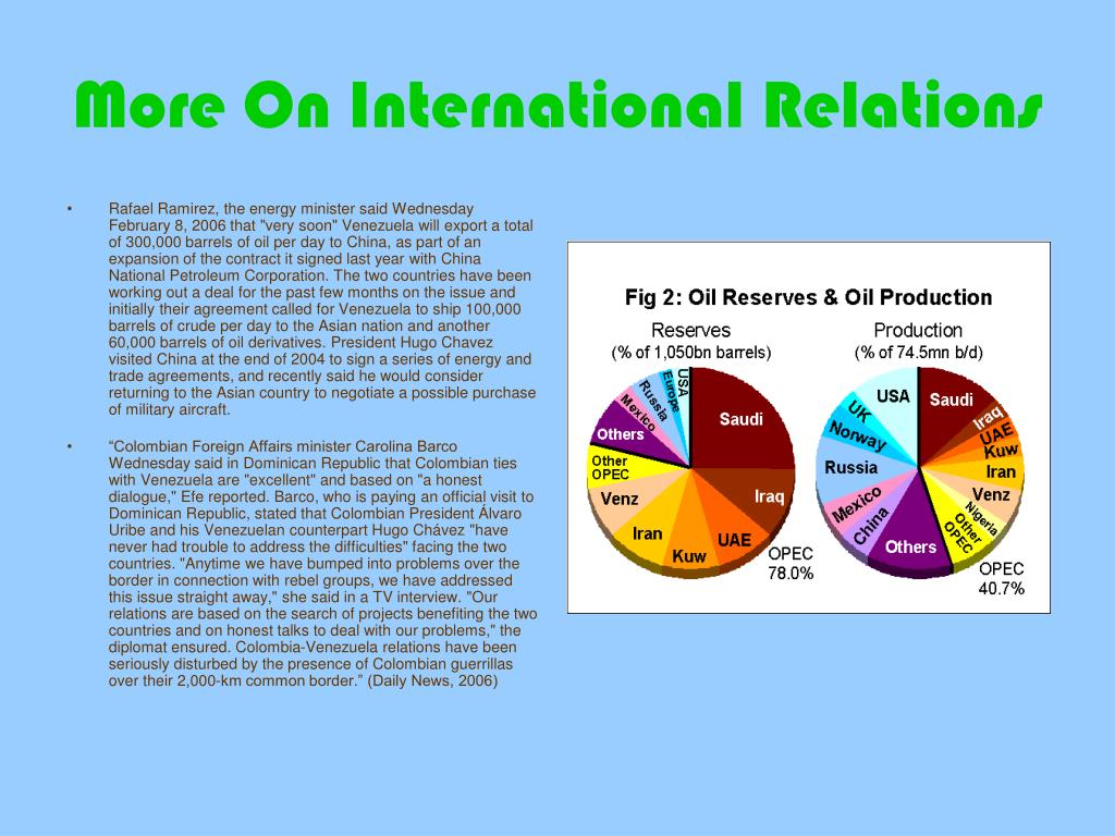 More On International Relations