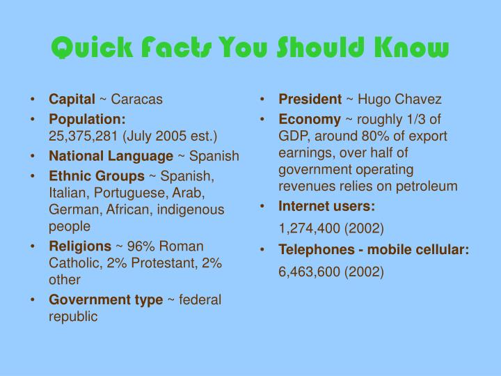 Quick facts you should know