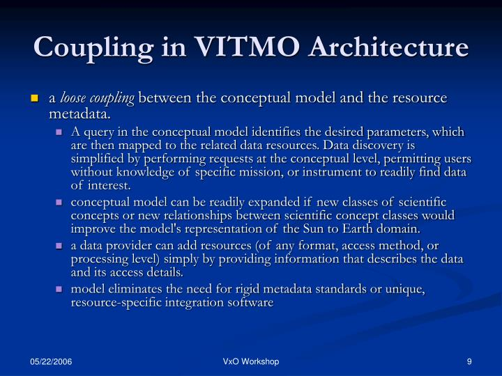 Coupling in VITMO Architecture