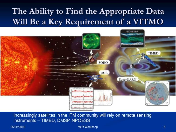The Ability to Find the Appropriate Data Will Be a Key Requirement of a VITMO