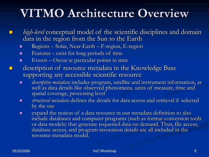 VITMO Architecture Overview