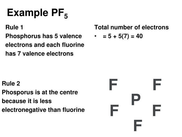 Example PF