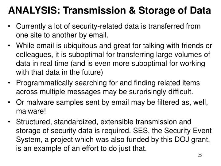 ANALYSIS: Transmission & Storage of Data