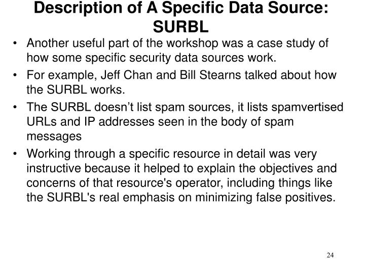 Description of A Specific Data Source: SURBL