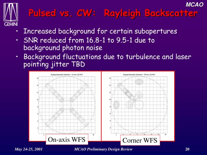 Pulsed vs. CW:  Rayleigh Backscatter