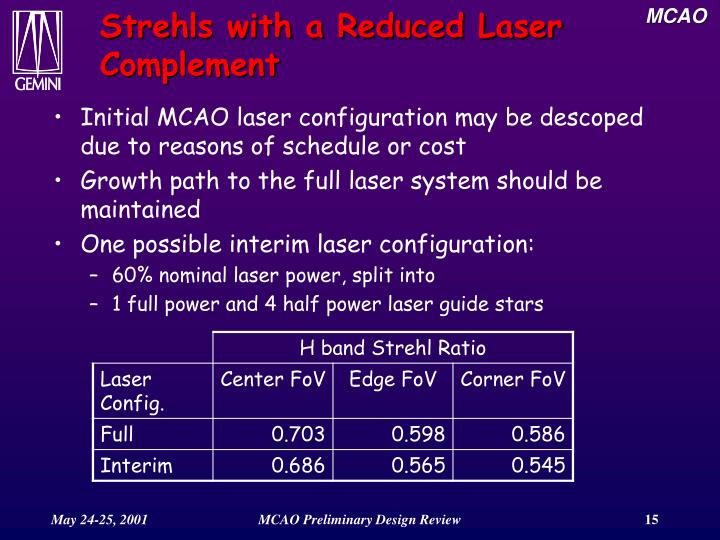 Strehls with a Reduced Laser Complement