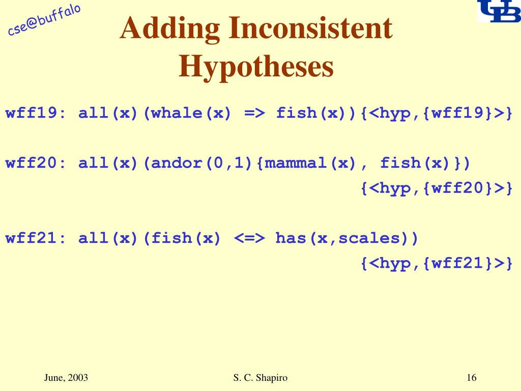 Adding Inconsistent Hypotheses